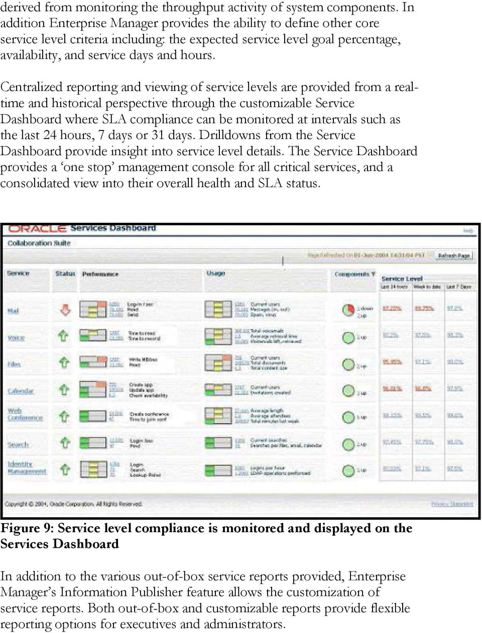 Centralized reporting and viewing of service levels are provided from a realtime and historical perspective through the customizable Service Dashboard where SLA compliance can be monitored at