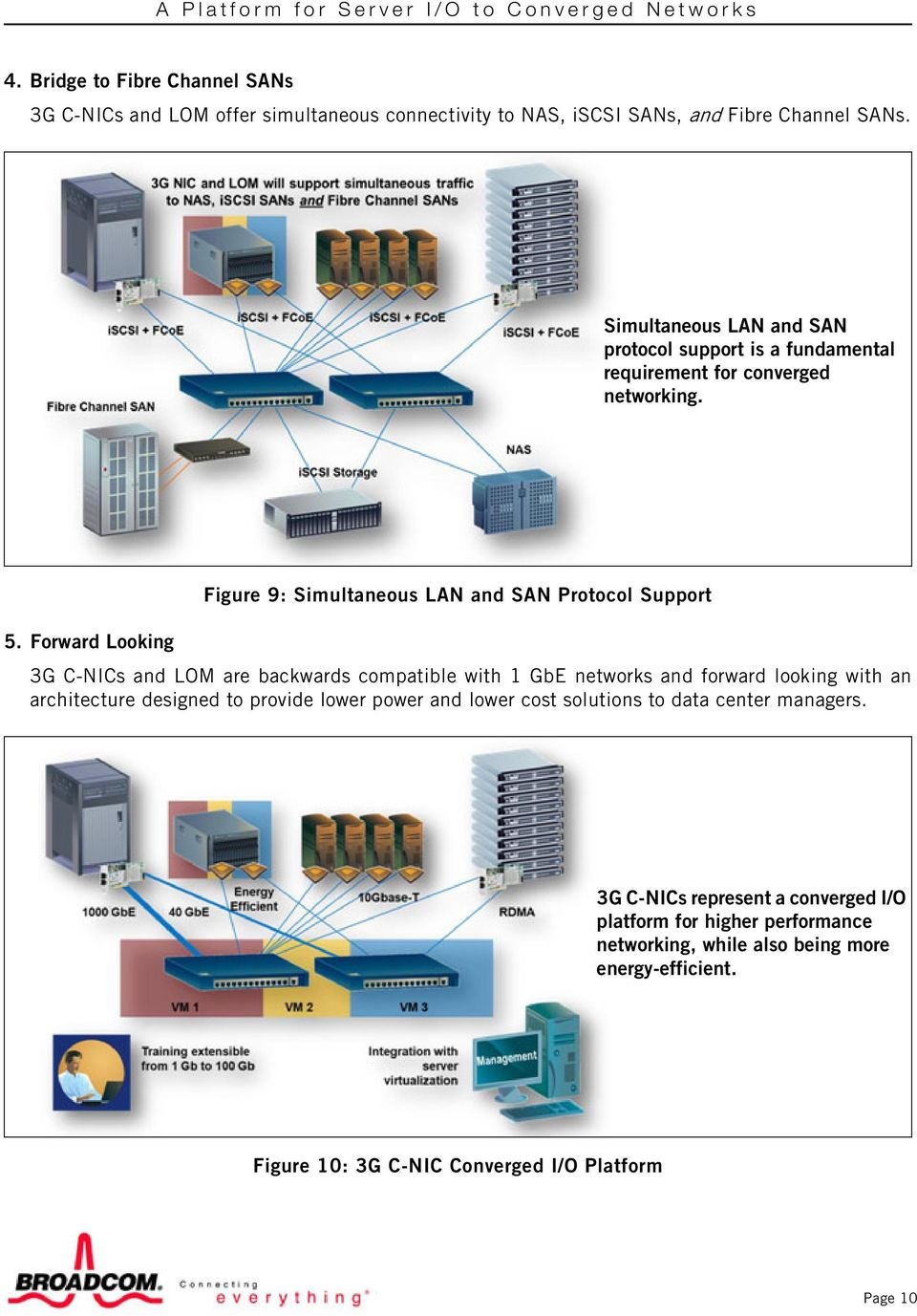Forward Looking Figure 9: Simultaneous LAN and SAN Protocol Support 3G C-NICs and LOM are backwards compatible with 1 GbE networks and forward looking with an