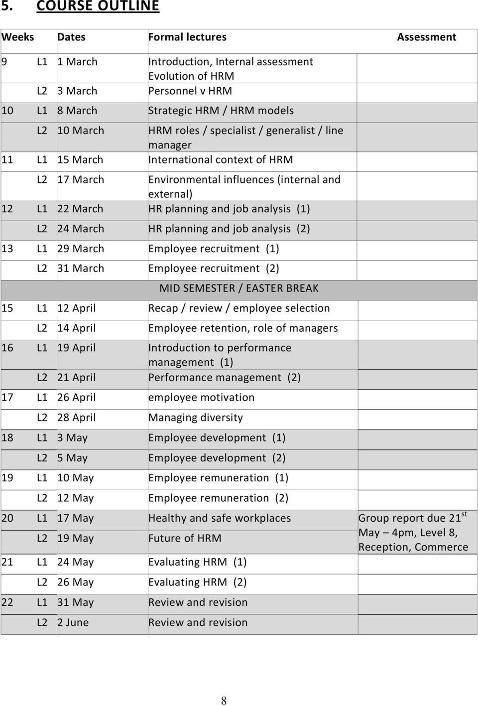 analysis (1) L2 24 March HR planning and job analysis (2) 13 L1 29 March Employee recruitment (1) L2 31 March Employee recruitment (2) MID SEMESTER / EASTER BREAK 15 L1 12 April Recap / review /