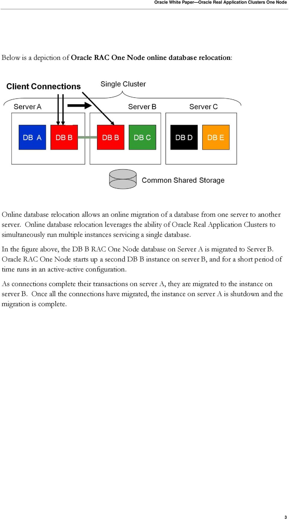 In the figure above, the DB B RAC One Node database on Server A is migrated to Server B.
