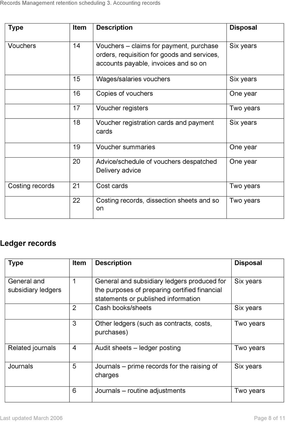 records, dissection sheets and so on Ledger records General and subsidiary ledgers 1 General and subsidiary ledgers produced for the purposes of preparing certified financial statements or published
