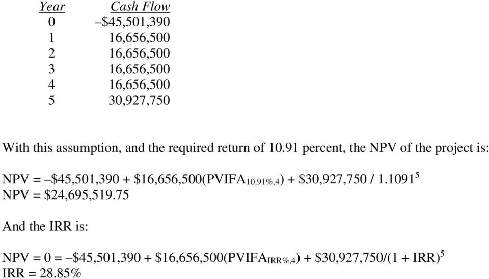 91 percent, the NPV of the project is: NPV = $45,501,390 + $16,656,500(PVIFA 10.