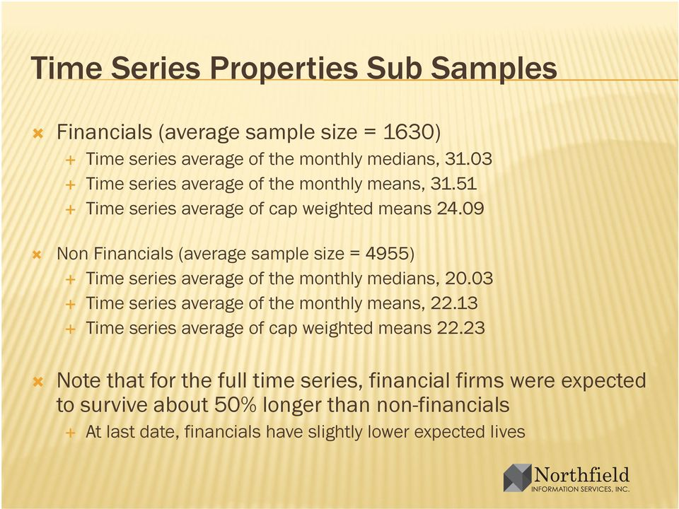 09 Non Financials (average sample size = 4955) Time series average of the monthly medians, 20.03 Time series average of the monthly means, 22.