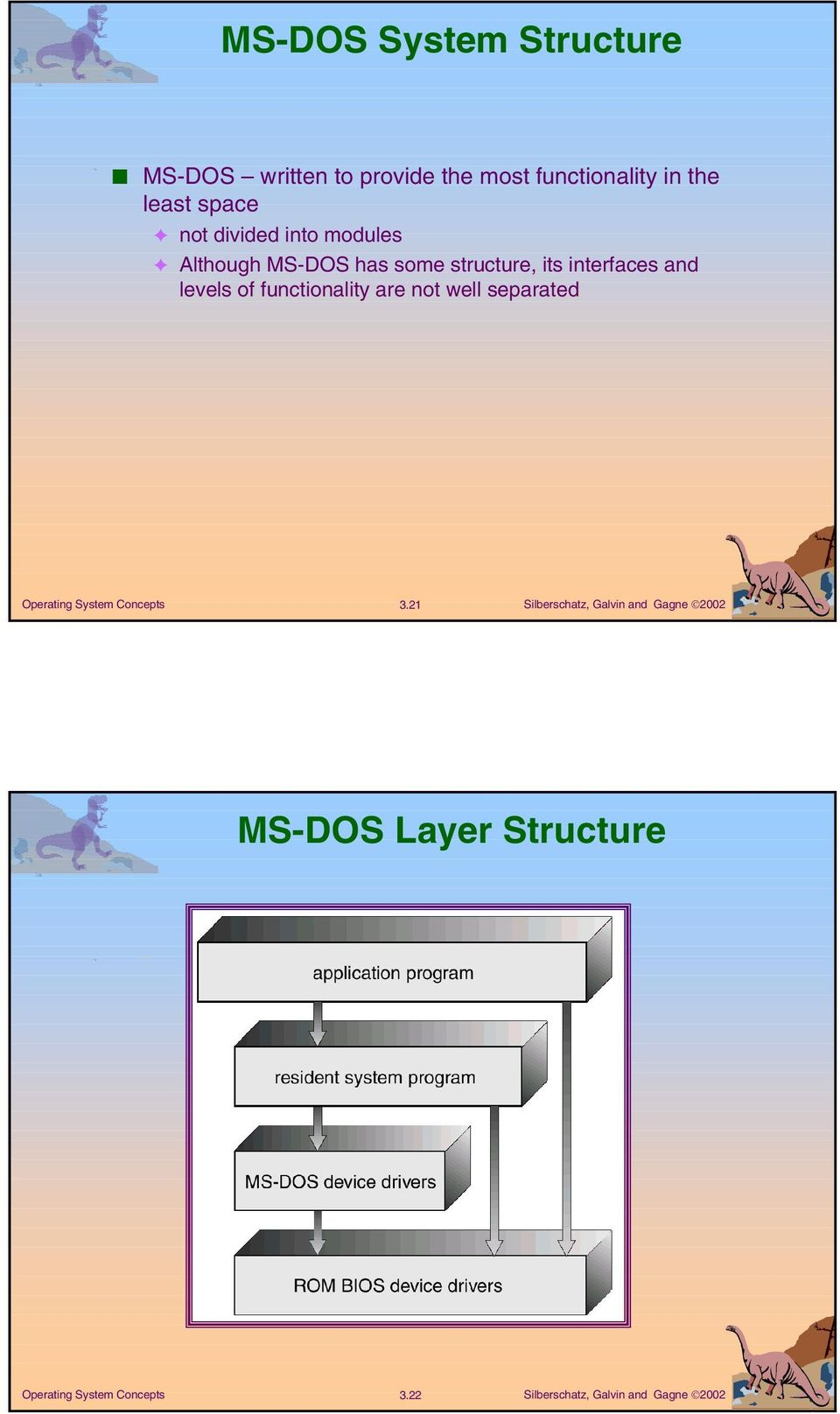 Although MS-DOS has some structure, its interfaces and levels