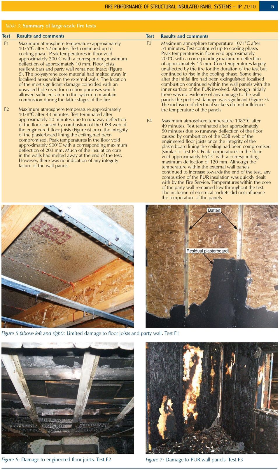 Floor joists, resilient bars and party wall remained intact (Figure 5). The polystyrene core material had melted away in localised areas within the external walls.