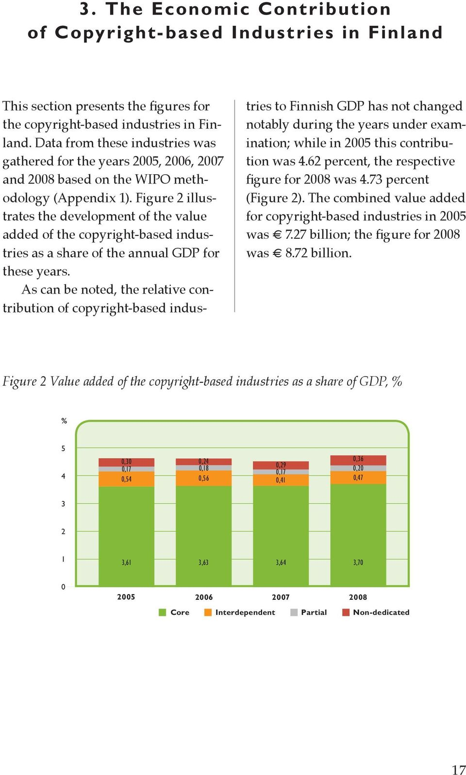 Figure 2 illustrates the development of the value added of the copyright-based industries as a share of the annual GDP for these years.
