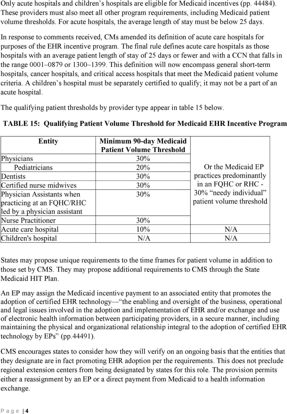 In response to comments received, CMs amended its definition of acute care hospitals for purposes of the EHR incentive program.