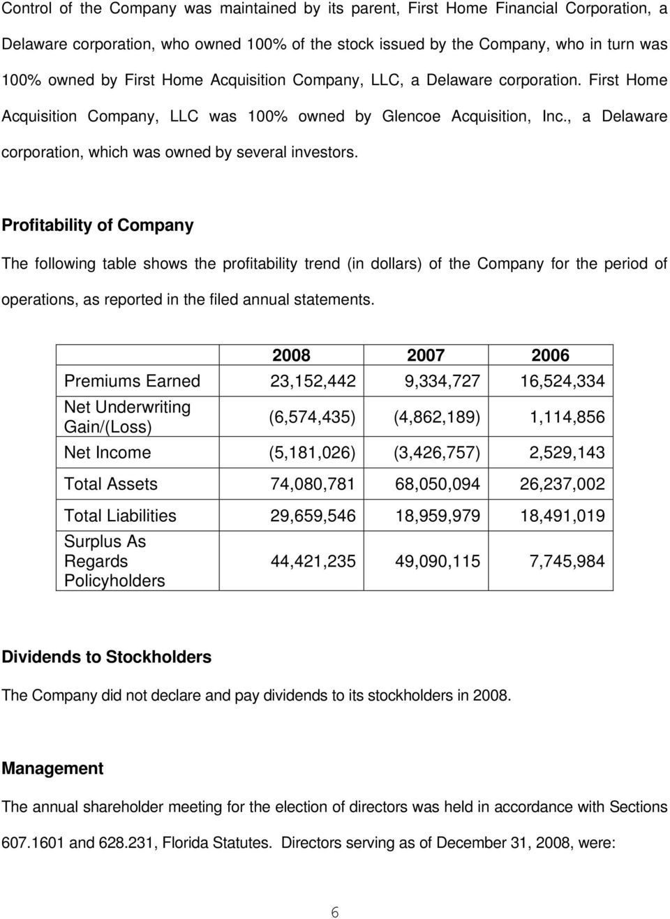 Profitability of Company The following table shows the profitability trend (in dollars) of the Company for the period of operations, as reported in the filed annual statements.