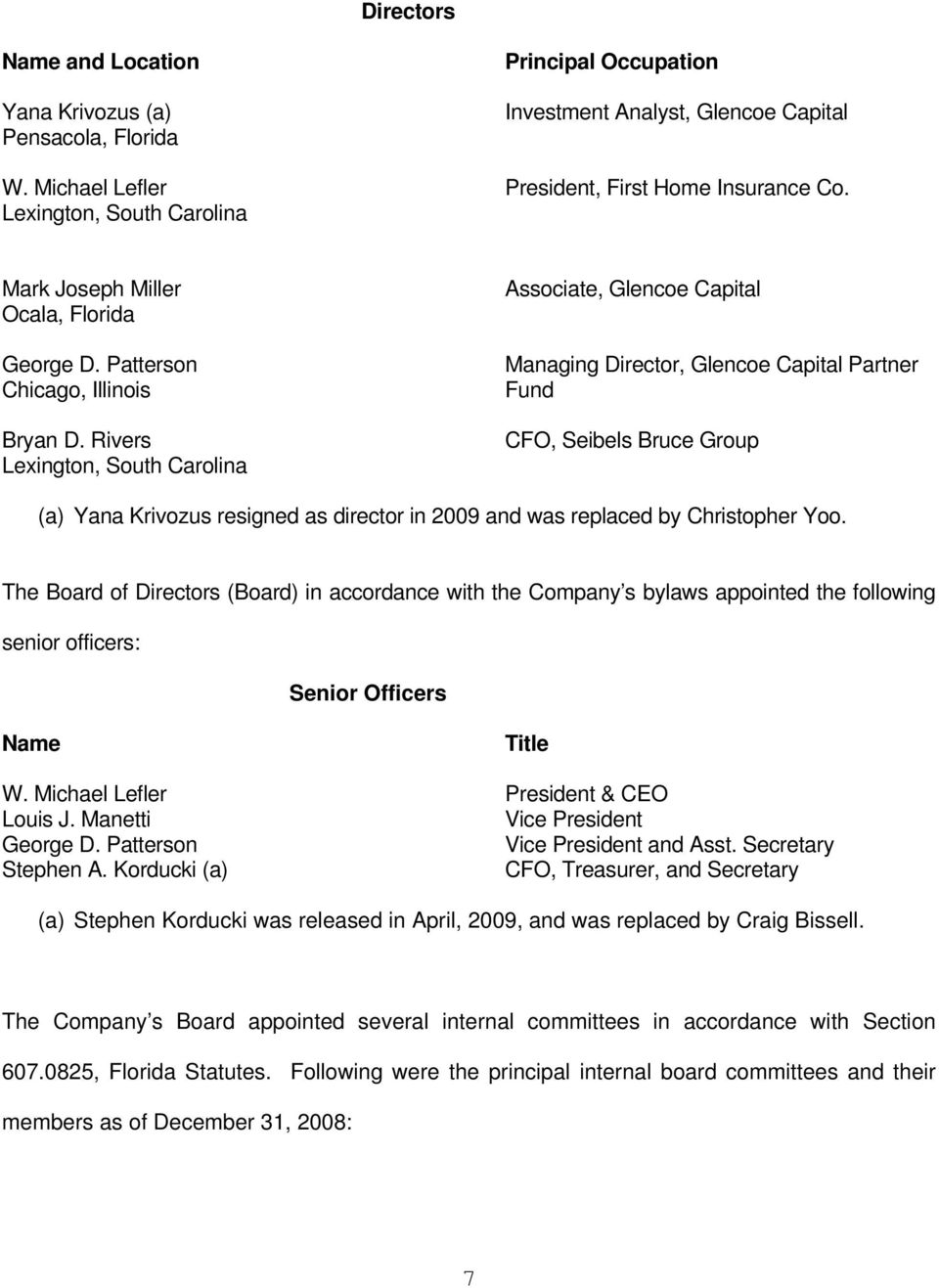 Rivers Lexington, South Carolina Associate, Glencoe Capital Managing Director, Glencoe Capital Partner Fund CFO, Seibels Bruce Group (a) Yana Krivozus resigned as director in 2009 and was replaced by