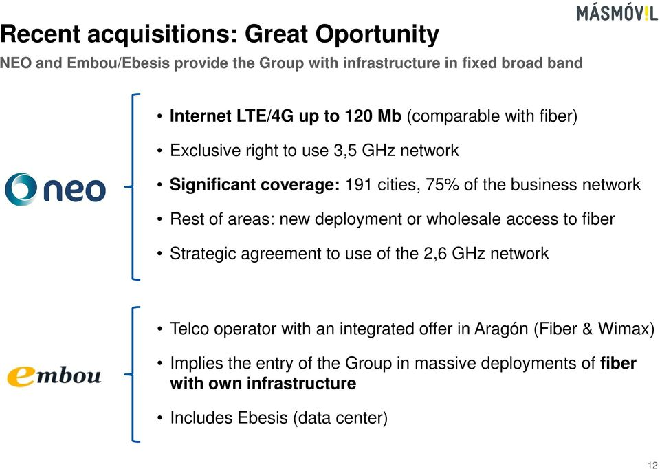 areas: new deployment or wholesale access to fiber Strategic agreement to use of the 2,6 GHz network Telco operator with an integrated offer