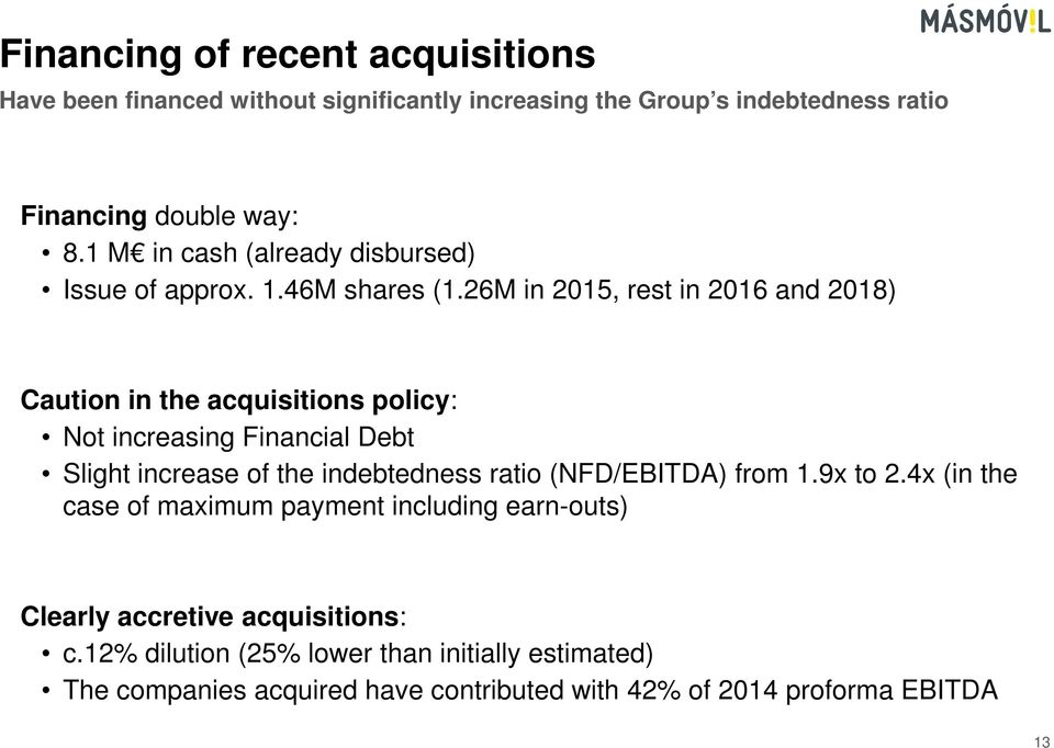 26M in 2015, rest in 2016 and 2018) Caution in the acquisitions policy: Not increasing Financial Debt Slight increase of the indebtedness ratio