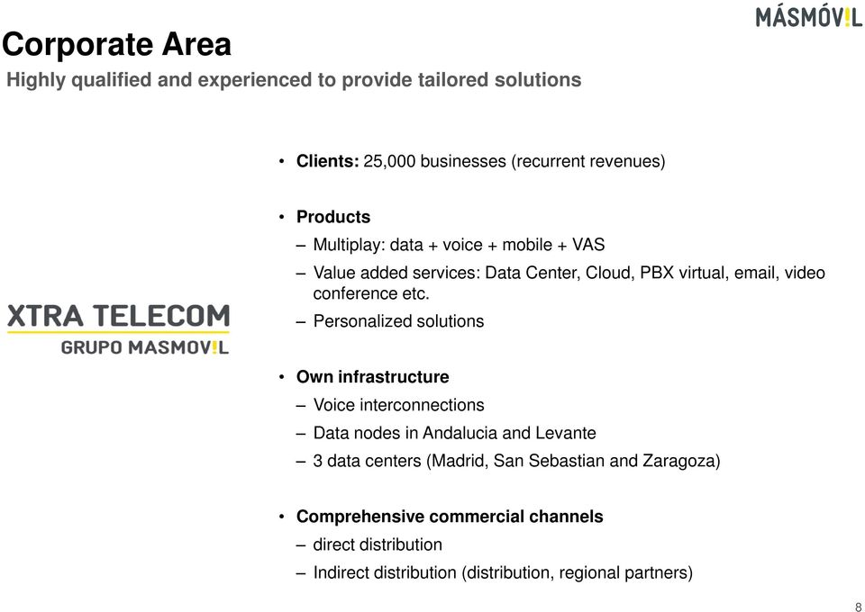 Personalized solutions Own infrastructure Voice interconnections Data nodes in Andalucia and Levante 3 data centers (Madrid, San