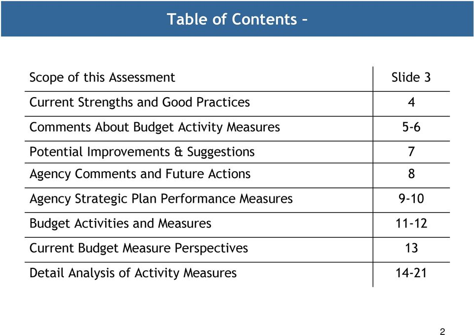 Actions Agency Strategic Plan Performance Measures Budget Activities and Measures Current