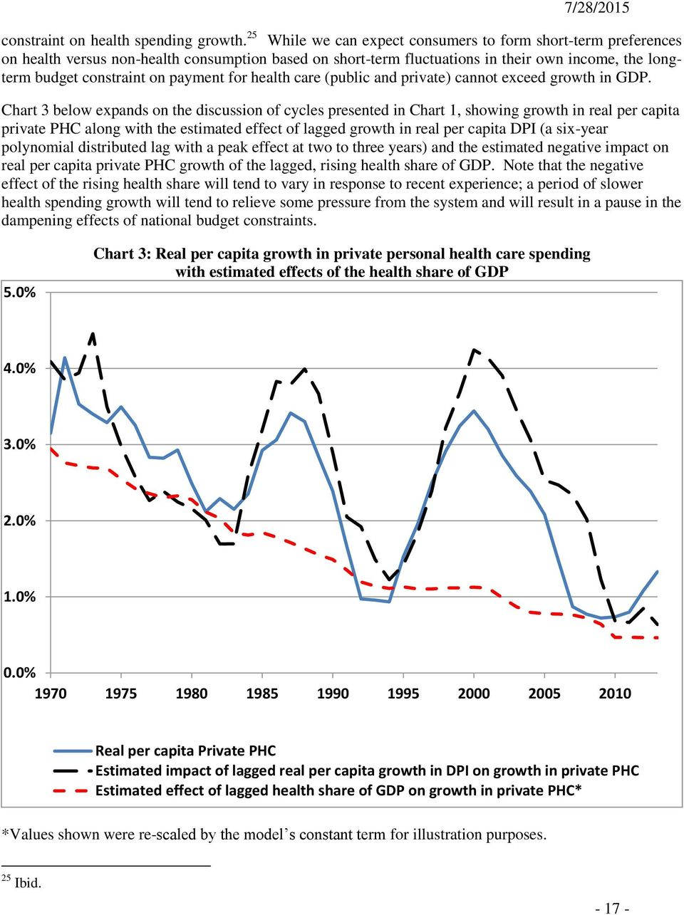 for health care (public and private) cannot exceed growth in GDP.