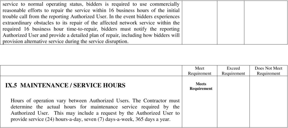 Authorized User and provide a detailed plan of repair, including how bidders will provision alternative service during the service disruption. Exceed Does Not IX.