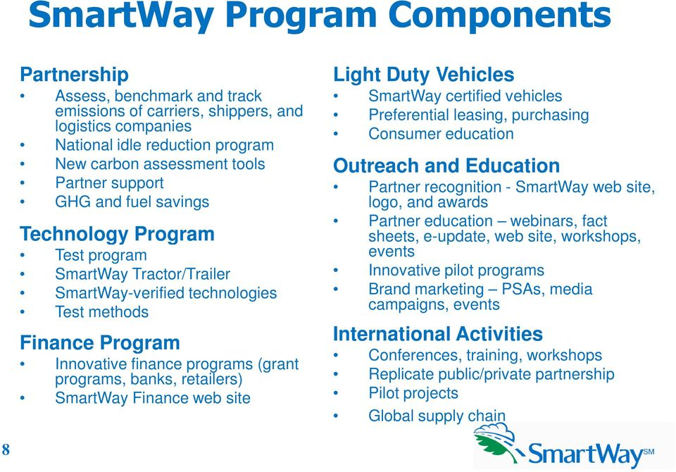 retailers) SmartWay Finance web site Light Duty Vehicles SmartWay certified vehicles Preferential leasing, purchasing Consumer education Outreach and Education Partner recognition - SmartWay web