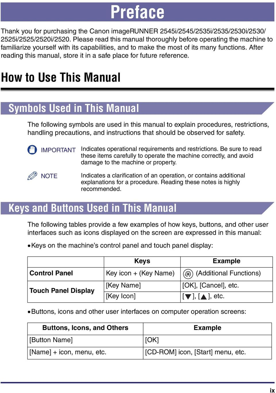 After reading this manual, store it in a safe place for future reference.