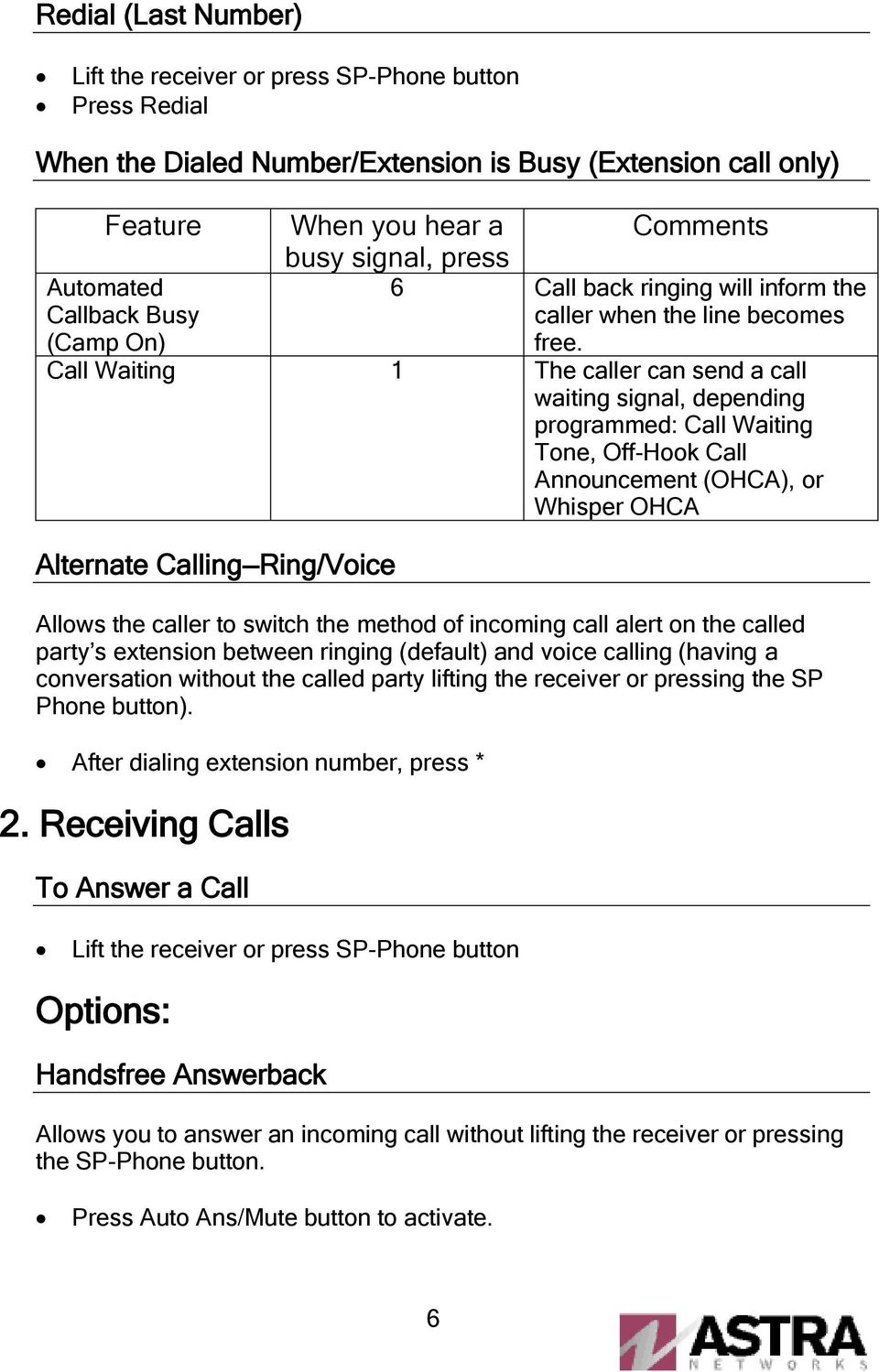 Call Waiting 1 The caller can send a call waiting signal, depending programmed: Call Waiting Tone, Off-Hook Call Announcement (OHCA), or Whisper OHCA Alternate Calling Ring/Voice Allows the caller to