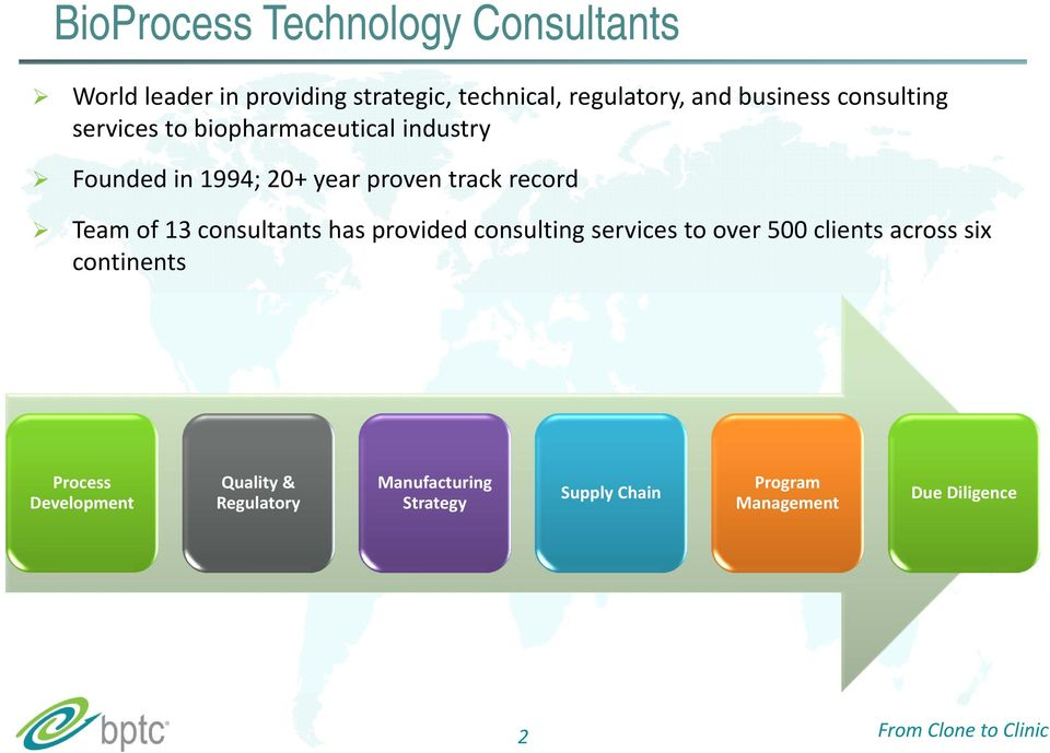 consultants has provided consulting services to over 500 clients across six continents Process Development