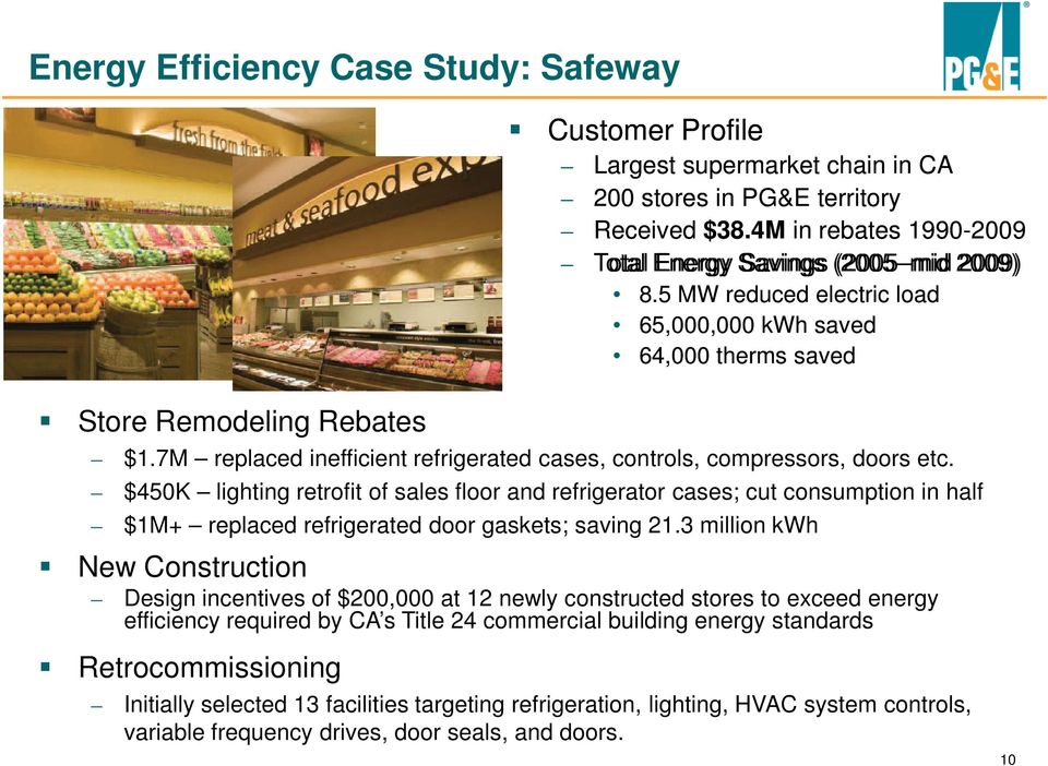 $450K lighting retrofit of sales floor and refrigerator cases; cut consumption in half $1M+ replaced refrigerated door gaskets; saving 21.