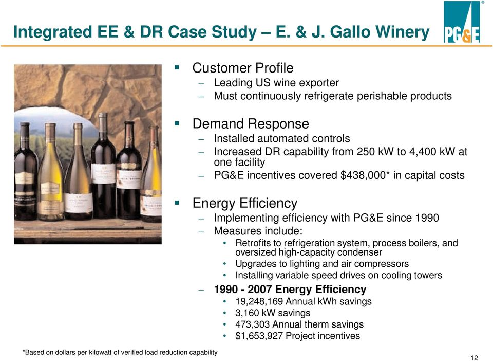 4,400 kw at one facility PG&E incentives covered $438,000* in capital costs Energy Efficiency Implementing efficiency with PG&E since 1990 Measures include: Retrofits to refrigeration system,