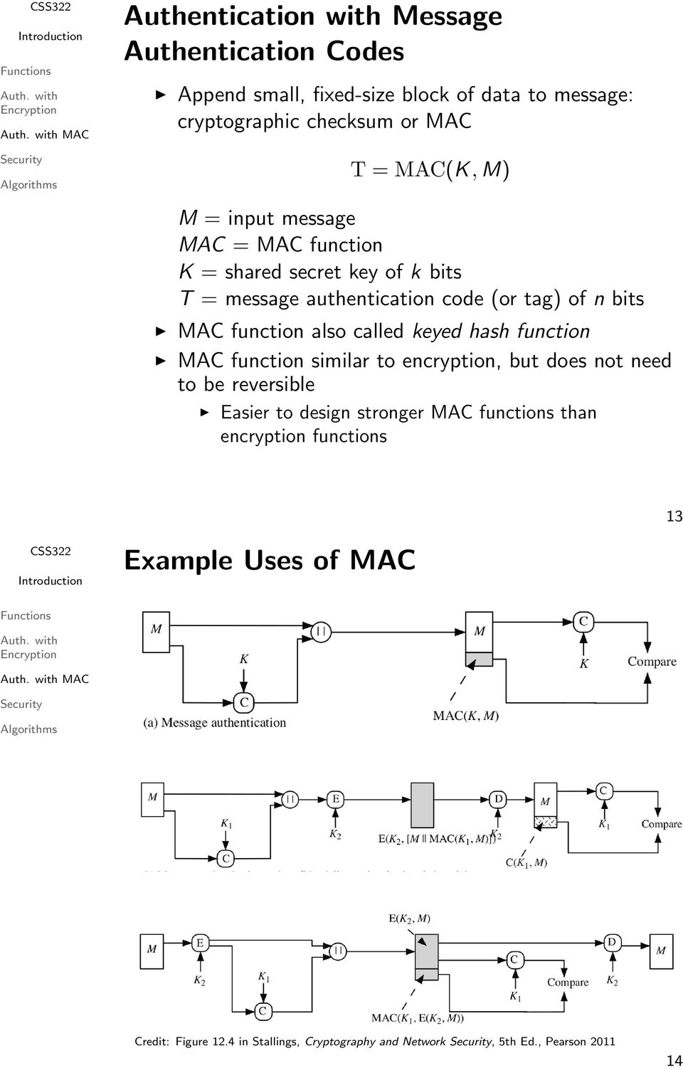 function also called keyed hash function MAC function similar to encryption, but does not need to be reversible Easier to design stronger