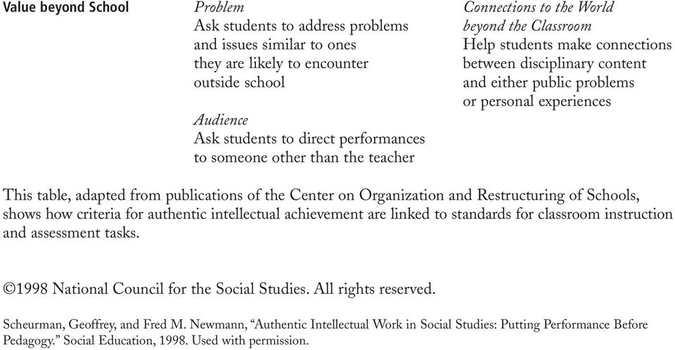 publications of the Center on Organization and Restructuring of Schools, shows how criteria for authentic intellectual achievement are linked to standards for classroom instruction and assessment