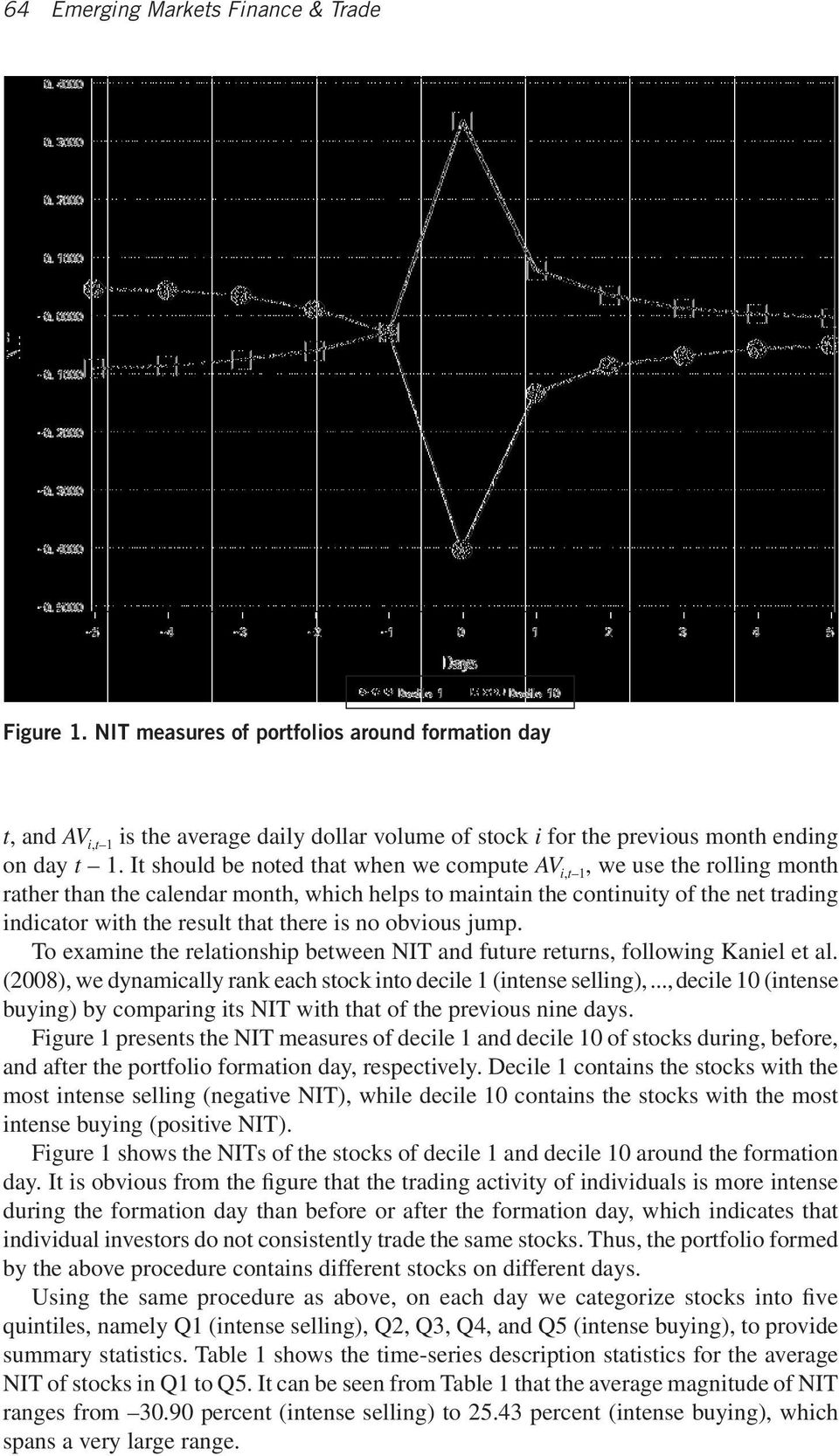 there is no obvious jump. To examine the relationship between NIT and future returns, following Kaniel et al. (2008), we dynamically rank each stock into decile 1 (intense selling),.