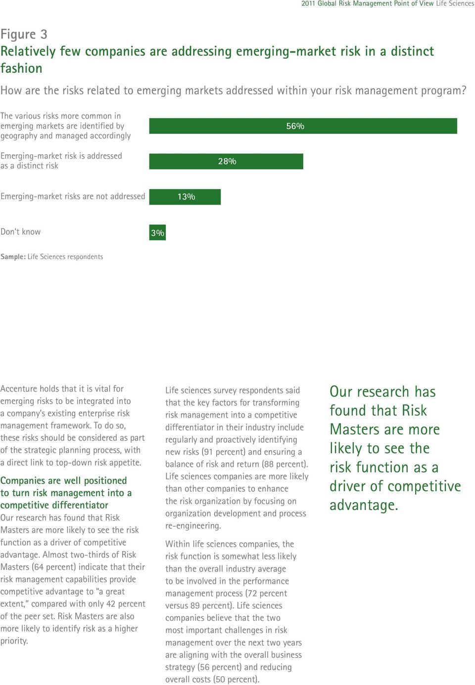 addressed 13% Don t know 3% Sample: Life Sciences respondents Accenture holds that it is vital for emerging risks to be integrated into a company s existing enterprise risk management framework.