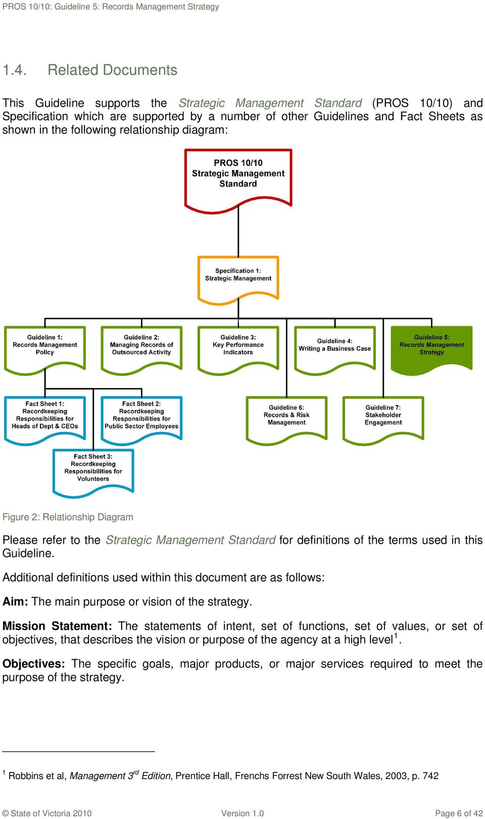 Additional definitions used within this document are as follows: Aim: The main purpose or vision of the strategy.