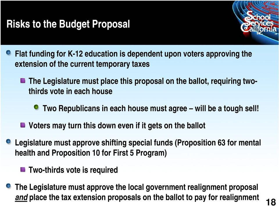 Voters may turn this down even if it gets on the ballot Legislature must approve shifting special funds (Proposition 63 for mental health and Proposition 10 for