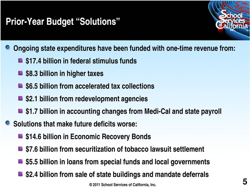 7 billion in accounting changes from Medi-Cal and state payroll Solutions that make future deficits worse: $14.6 billion in Economic Recovery Bonds $7.