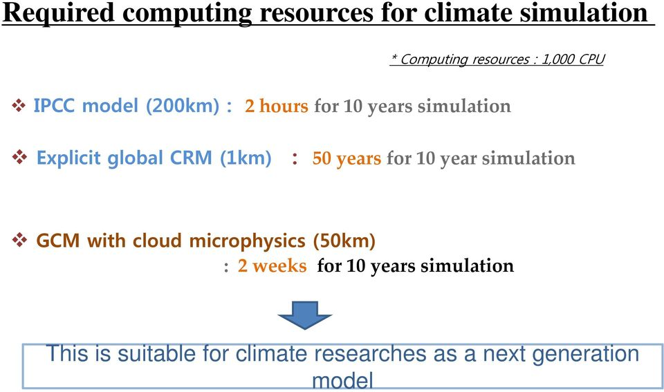 : 50 years for 10 year simulation GCM with cloud microphysics (50km) : 2 weeks for