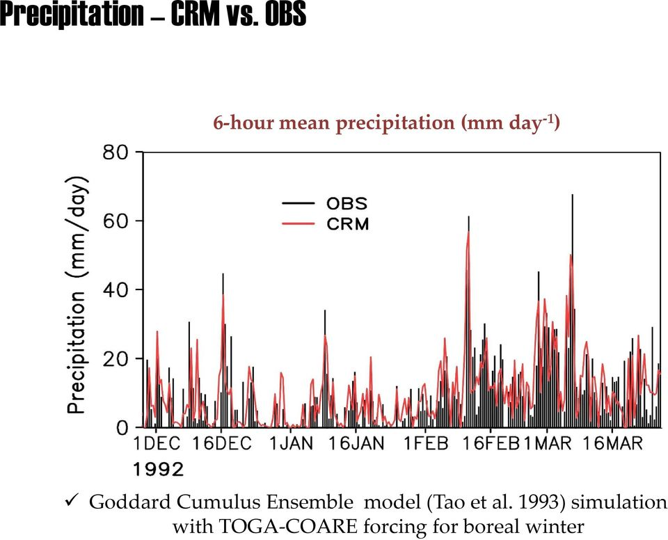 Goddard Cumulus Ensemble model (Tao et al.