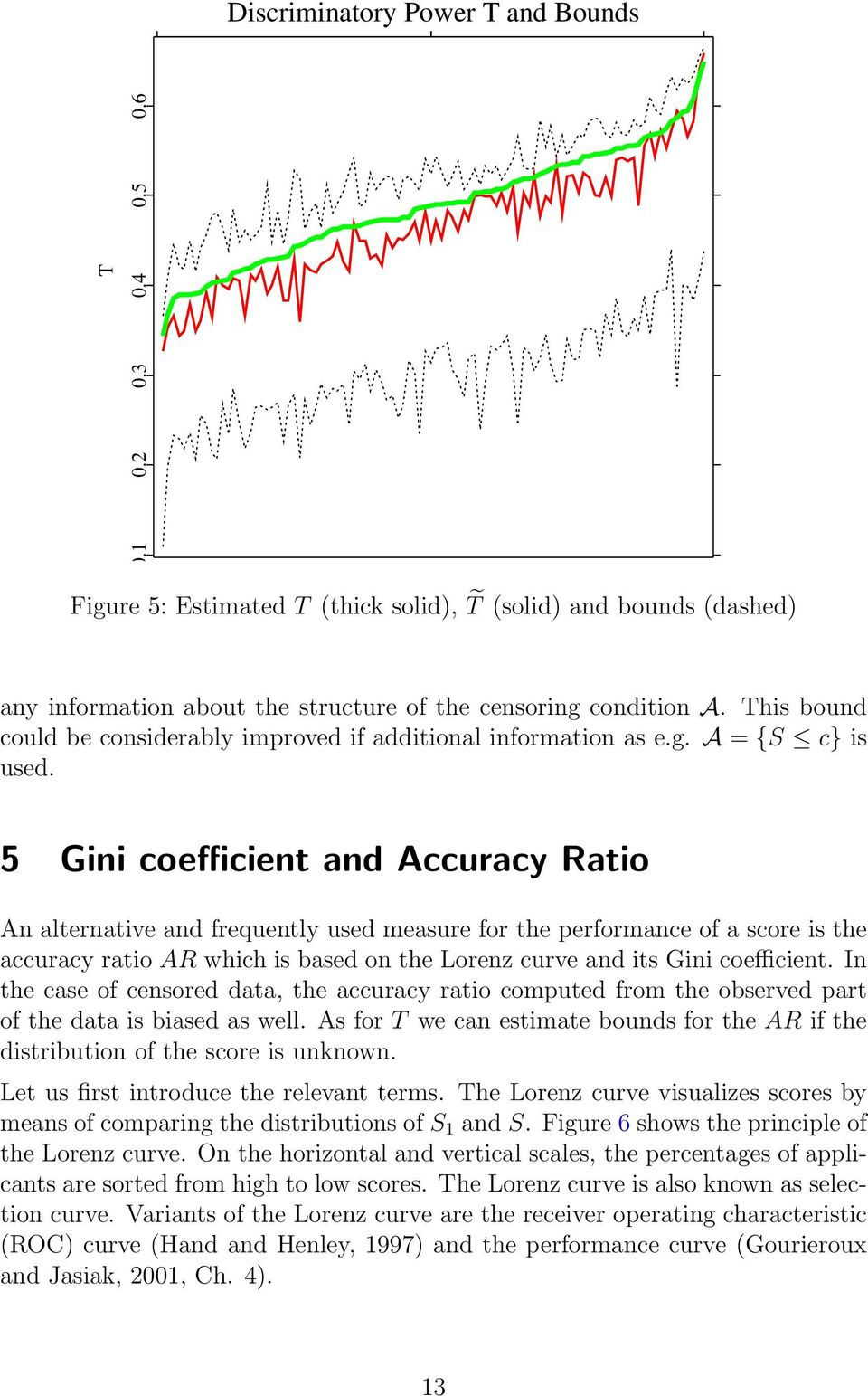 5 Gini coefficient and Accuracy Ratio An alternative and frequently ued meaure for the performance of a core i the accuracy ratio AR which i baed on the Lorenz curve and it Gini coefficient.