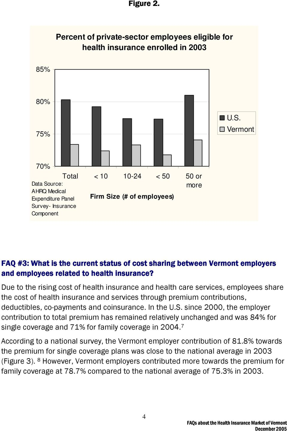 between Vermont employers and employees related to health insurance?