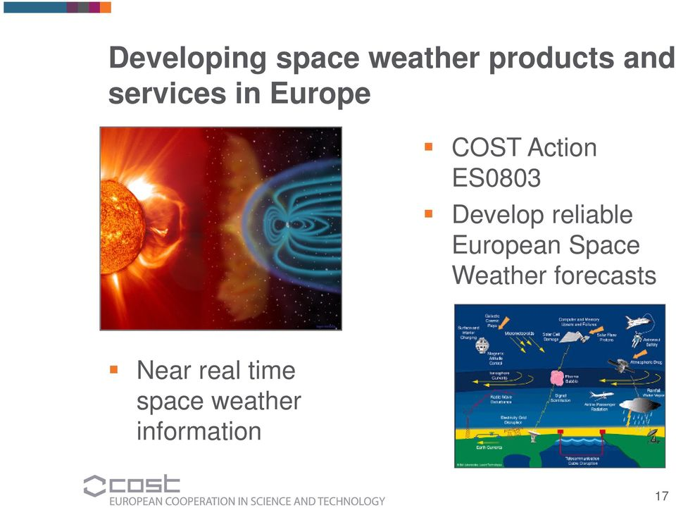 Develop reliable European Space Weather