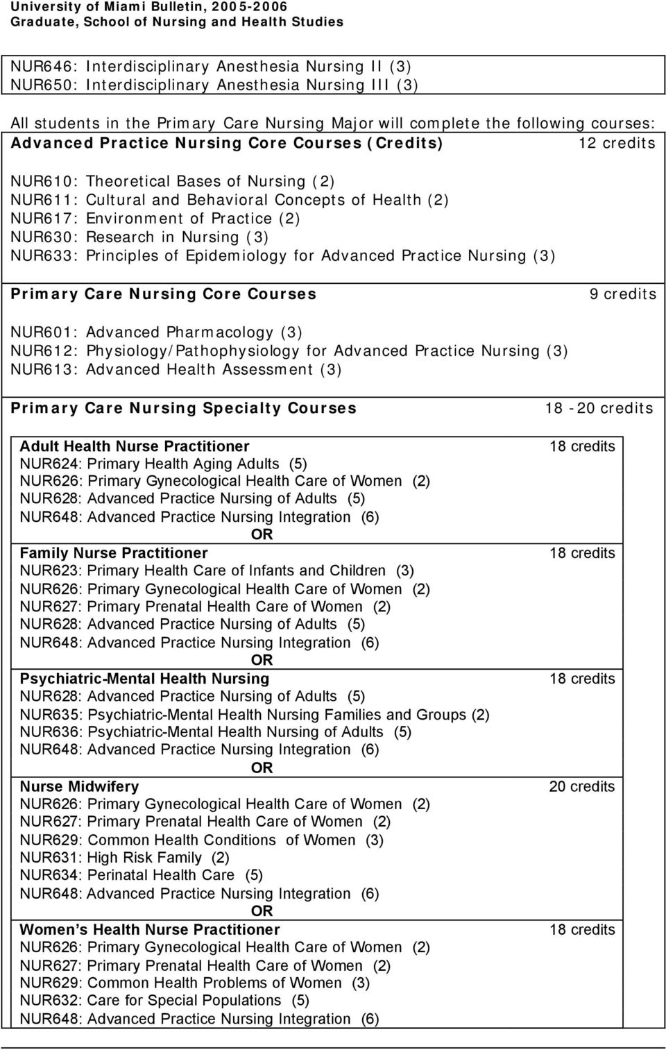 in Nursing (3) NUR633: Principles of Epidemiology for Advanced Practice Nursing (3) Primary Care Nursing Core Courses 9 credits NUR601: Advanced Pharmacology (3) NUR612: Physiology/Pathophysiology