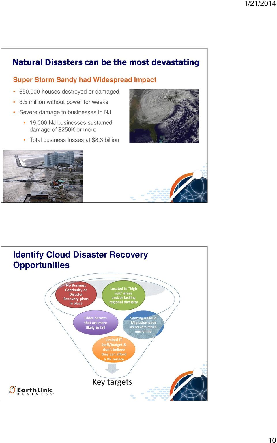 3 billion Identify Cloud Disaster Recovery Opportunities No Business Continuity or Disaster Recovery plans in place Located in high risk areas and/or lacking