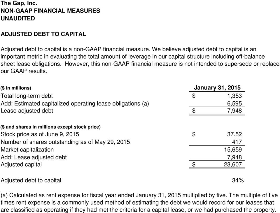 However, this non-gaap financial measure is not intended to supersede or replace our GAAP results.