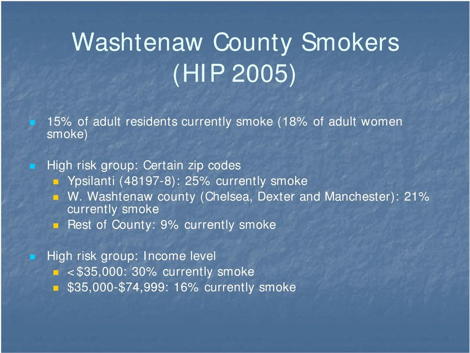 Washtenaw county y( (Chelsea, Dexter and Manchester): 21% currently smoke Rest of County: 9%