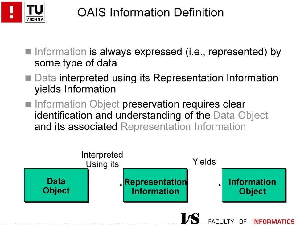 pressed (i.e., represented) by some type of data Data interpreted using its Representation