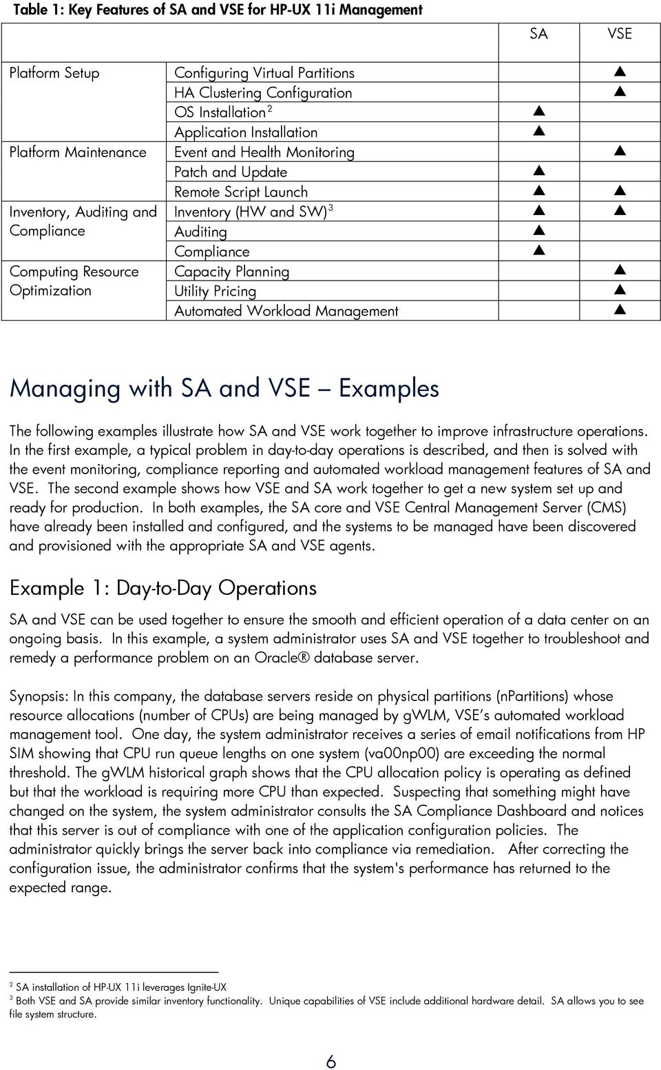 Capacity Planning Utility Pricing Automated Workload Management Managing with SA and VSE Examples The following examples illustrate how SA and VSE work together to improve infrastructure operations.