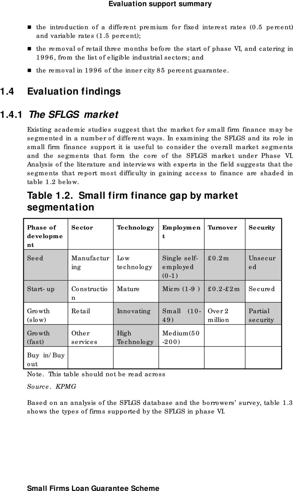 guarantee. 1.4 Evaluation findings 1.4.1 The SFLGS market Existing academic studies suggest that the market for small firm finance may be segmented in a number of different ways.