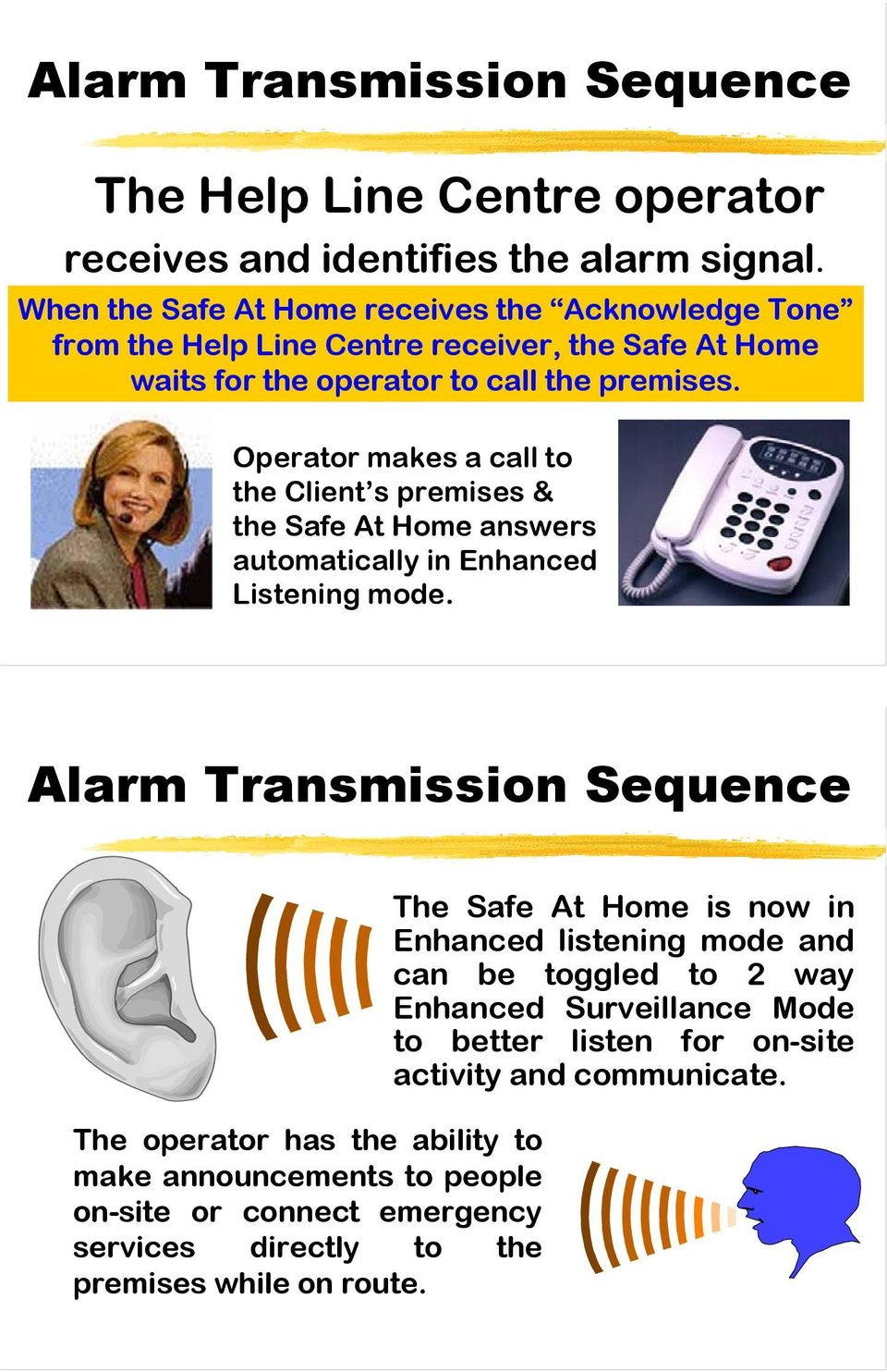 Operator makes a call to the Client s premises & the Safe At Home answers automatically in Enhanced Listening mode.