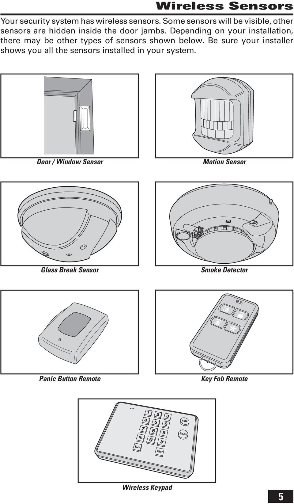 Depending on your installation, there may be other types of sensors shown below.