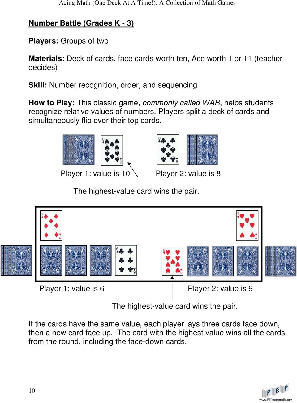 Players split a deck of cards and simultaneously flip over their top cards. Player 1: value is 10 Player 2: value is 8 The highest-value card wins the pair.