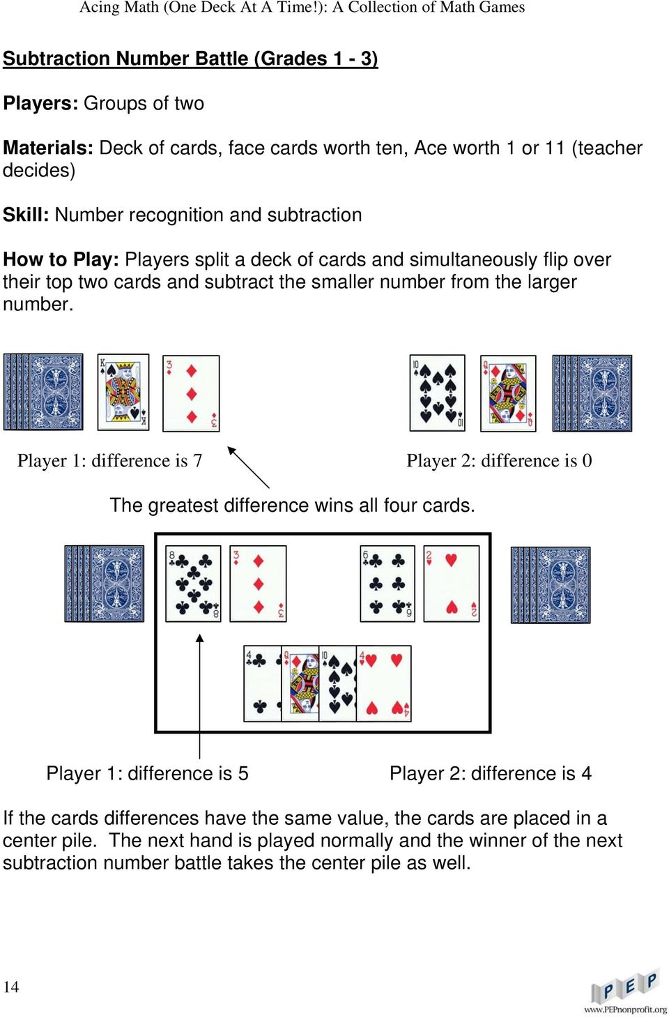 Player 1: difference is 7 Player 2: difference is 0 The greatest difference wins all four cards.