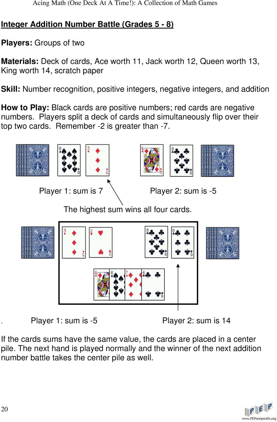 Players split a deck of cards and simultaneously flip over their top two cards. Remember -2 is greater than -7. Player 1: sum is 7 Player 2: sum is -5 The highest sum wins all four cards.