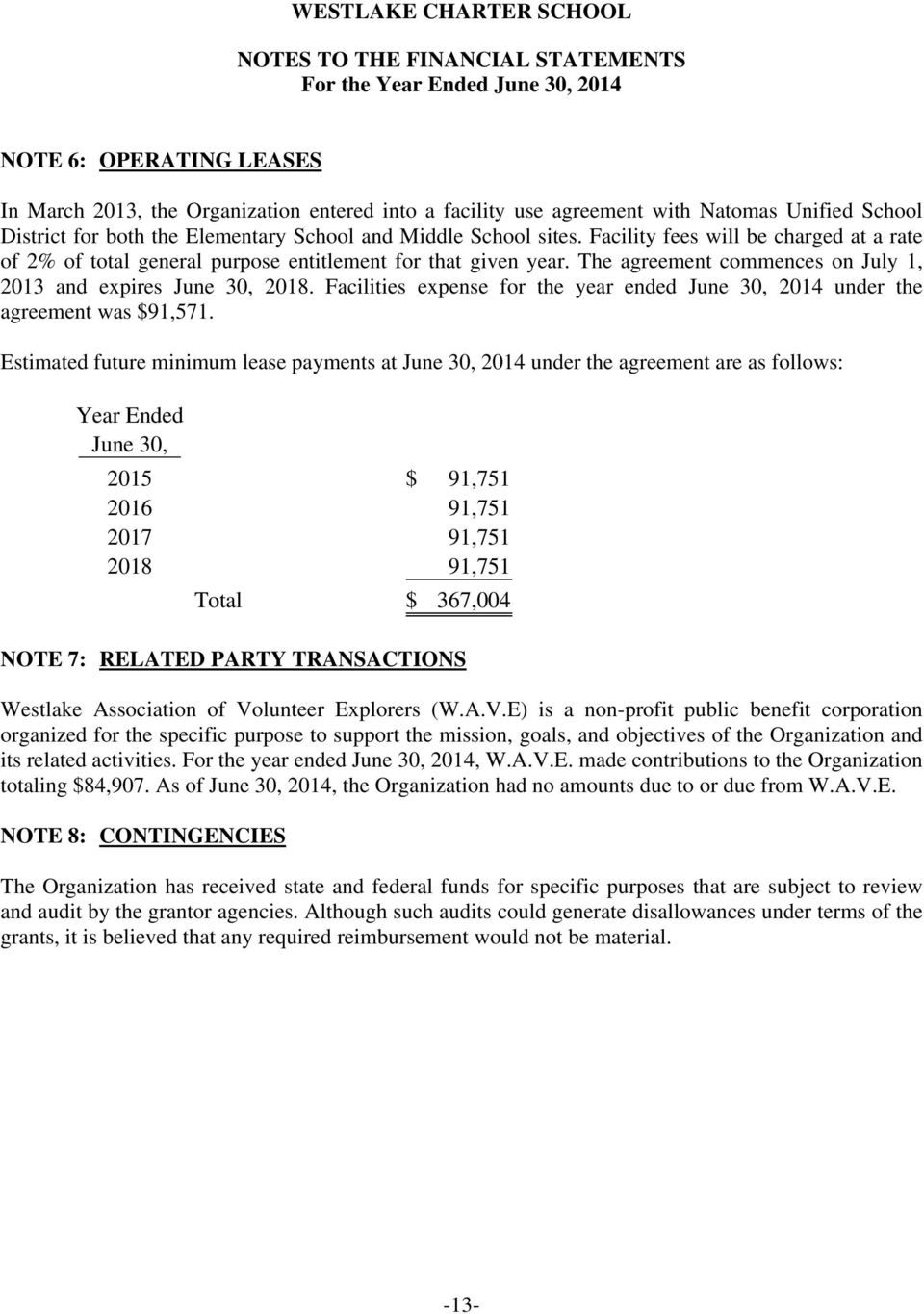 Facilities expense for the year ended June 30, 2014 under the agreement was $91,571.